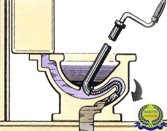 cách thông bồn cầu vật lý hiệu quả - hút bể phốt tại Hải Phòng